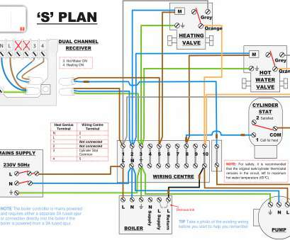 3m filtrete thermostat wiring diagram carrier heat pump thermostat wiring diagram, free image about rh magnusrosen net 3M Filtrete Thermostat Wiring Diagram Best Carrier Heat Pump Thermostat Wiring Diagram, Free Image About Rh Magnusrosen Net Images