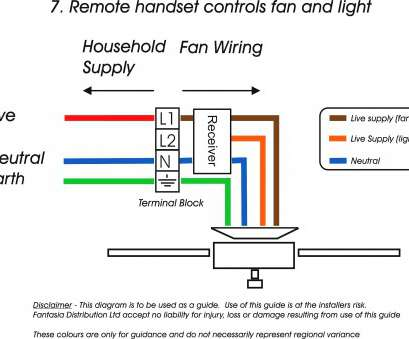 11 Brilliant 4 Gang Light Switch Wiring Diagram Galleries