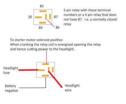 4 pin relay wiring diagram starter Relay Wiring Diagram 4,, online-shop.me 13 Nice 4, Relay Wiring Diagram Starter Photos