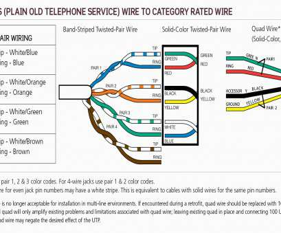4 Wire Ethernet Wiring Diagram New 4 Clever Ethernet Cable ...  Wire Ethernet Cable Diagram on