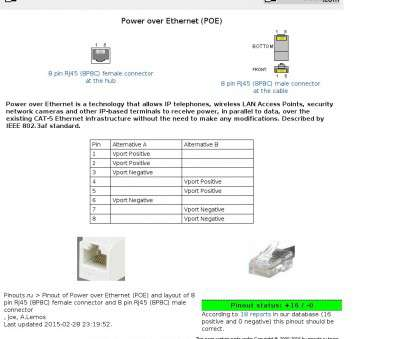 4 Wire Ethernet Wiring Diagram Professional Collection Of, To Wire Network Wiring Diagram T B on