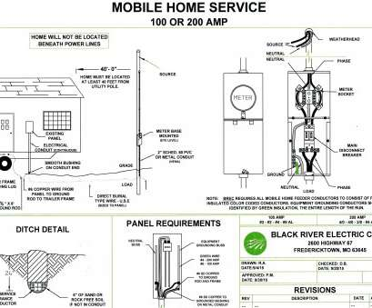 4 Wire Mobile Home Wiring Diagram Most 4 Wire Mobile Home Wiring Diagram Fresh Awesome Miller Furnace Of Diagrams 5 A Pictures