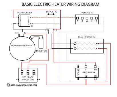 4 Wire Mobile Home Wiring Diagram Practical 4 Wire Mobile Home Wiring Diagram Inspirational, Wiring Diagram In Home Joescablecar Solutions