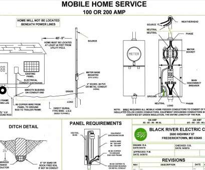 4 Wire Mobile Home Wiring Diagram Fantastic 4 Wire Mobile Home Wiring Diagram Valid Australian House Electrical Wiring Diagram Inspirationa Fine, To Images