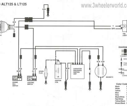 19 New 400Ex Starter Wiring Diagram Collections