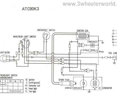 400ex starter wiring diagram nice honda 400ex stator wiring diagram  throughout 400ex nicoh me rh nicoh