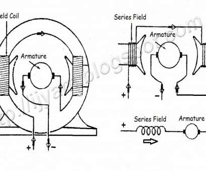 48vdc wire gauge calculator wiring connection of direct current dc motor technovation rh ijyam blogspot, dc current wire capacity 48Vdc Wire Gauge Calculator Perfect Wiring Connection Of Direct Current Dc Motor Technovation Rh Ijyam Blogspot, Dc Current Wire Capacity Solutions