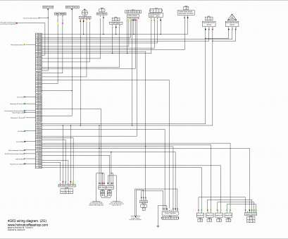 4g63 electrical wiring diagram Hot, Wiring Diagram Unique Automatic, S, 4g63 Wiring Diagram Autoctono 4G63 Electrical Wiring Diagram Professional Hot, Wiring Diagram Unique Automatic, S, 4G63 Wiring Diagram Autoctono Pictures