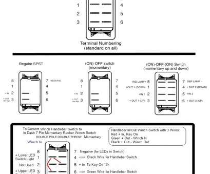 14 Simple 4Pdt Toggle Switch Wiring Diagram Ideas - Tone Tastic on electrical outlets diagram, network switch diagram, switch outlets diagram, wall switch diagram, switch circuit diagram, relay switch diagram, switch socket diagram, 3-way switch diagram, switch battery diagram, switch starter diagram, rocker switch diagram, switch lights,