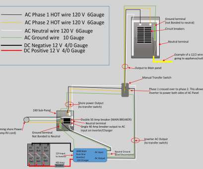 50 amp gfci wiring diagram ..., Rv Wiring 50 Wiring Diagram Example Of Wiring Diagram 50 Rv Service Refrence Install 30amp Plug 20 50, Gfci Wiring Diagram Nice ..., Rv Wiring 50 Wiring Diagram Example Of Wiring Diagram 50 Rv Service Refrence Install 30Amp Plug 20 Galleries