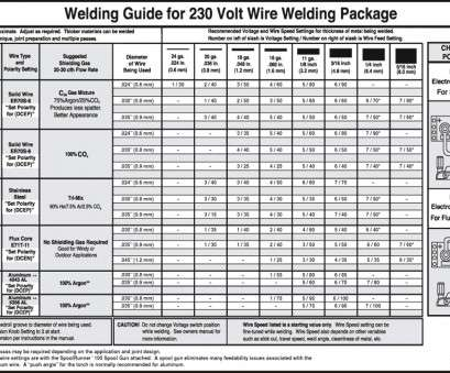6 gauge wire is good for how many amps ... Matching Wire Size To Circuit Amperage Wire Gauge Amps 6 Gauge Wire Is Good, How Many Amps Most ... Matching Wire Size To Circuit Amperage Wire Gauge Amps Collections