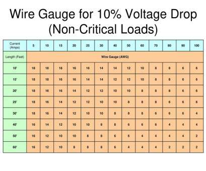 6 gauge wire amp load Marine Electrical Systems on Auxiliary Sailboats -, download 6 Gauge Wire, Load Top Marine Electrical Systems On Auxiliary Sailboats -, Download Solutions
