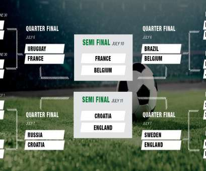 6 gauge wire o'reilly World Soccer Tournament Bracket, O'Reilly Auto Parts 6 Gauge Wire O'Reilly Brilliant World Soccer Tournament Bracket, O'Reilly Auto Parts Pictures