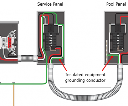 6 gauge wire for sub panel Wiring Outdoor Subpanel, Wiring Diagrams Explained \u2022, Parts Diagram Wiring Diagram Main Box 6 Gauge Wire, Sub Panel Cleaver Wiring Outdoor Subpanel, Wiring Diagrams Explained \U2022, Parts Diagram Wiring Diagram Main Box Images
