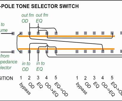 6 Pole Toggle Switch Wiring Diagram Simple Pictures Of ... A Position Toggle Switch Wiring Diagram on