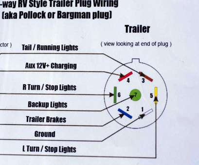 6 pin trailer brake wiring diagram Images Trailer Lights Wiring Diagram 6, Truck Library Ford Reference Ke, Custom E280a2 Of 6, Trailer Brake Wiring Diagram Brilliant Images Trailer Lights Wiring Diagram 6, Truck Library Ford Reference Ke, Custom E280A2 Of Pictures