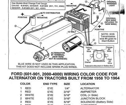 6 volt wire gauge brilliant ford 8n wiring diagram wiring diagrams rh  sbrowne me ford 8n