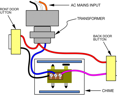 6 wire doorbell wiring diagram Doorbell Wiring Diagrams Diagram Throughout A, volovets.info 6 Wire Doorbell Wiring Diagram Brilliant Doorbell Wiring Diagrams Diagram Throughout A, Volovets.Info Pictures