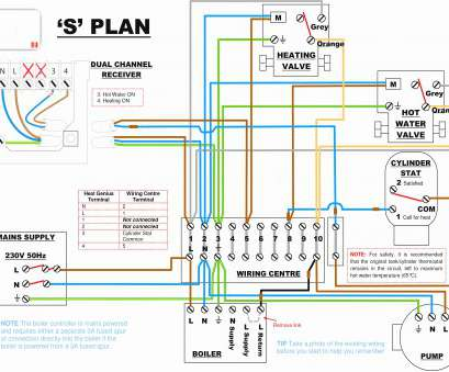 18 Practical 6 Wire Thermostat Wiring Diagram Galleries