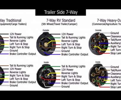 6 wire trailer harness diagram most trailer wiring hook up diagram youtube  rh youtube, wiring