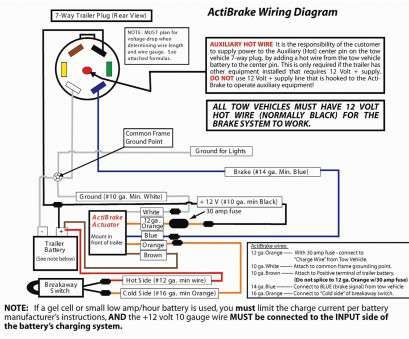 Six Wire Trailer Plug Diagram - Wiring Diagrams Gauge Wiring Diagram Trailer Harness on
