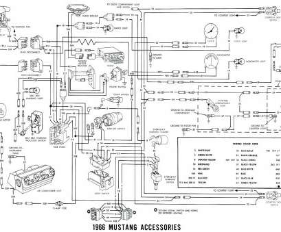 67 mustang starter wiring diagram 1966 ford mustang wiring diagram accessories a schematic wiring rh sbrowne me 67 Mustang Wiring Diagram 67 Mustang Starter Wiring Diagram Perfect 1966 Ford Mustang Wiring Diagram Accessories A Schematic Wiring Rh Sbrowne Me 67 Mustang Wiring Diagram Collections