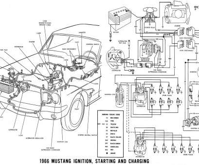 69 mustang starter wiring diagram 69 mustang cooling diagram wiring diagram rh blaknwyt co, Starting System Diagram 90 F350 Starting System Diagram 9 Creative 69 Mustang Starter Wiring Diagram Images
