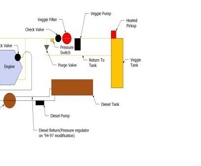 7.3 powerstroke starter wiring diagram How would, build a WVO/Diesel fuel system from scratch on a, PSD?, Diesel Forum, TheDieselStop.com 7.3 Powerstroke Starter Wiring Diagram Fantastic How Would, Build A WVO/Diesel Fuel System From Scratch On A, PSD?, Diesel Forum, TheDieselStop.Com Solutions