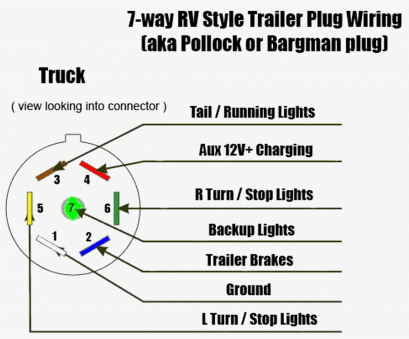 7 pin plug wiring diagram Best Rv Plug Wiring Diagram Pictures Of Trailer 7, Light To On Way 7, Plug Wiring Diagram Popular Best Rv Plug Wiring Diagram Pictures Of Trailer 7, Light To On Way Galleries