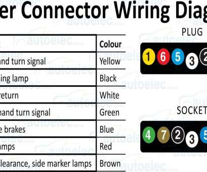 7 pin plug wiring diagram Caravan Towing Plug Wiring Diagram In 5, Trailer, 7 Wire, At Prong At 7, Plug Wiring Diagram Fantastic Caravan Towing Plug Wiring Diagram In 5, Trailer, 7 Wire, At Prong At Collections