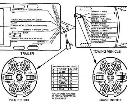 7, Trailer Wiring Diagram With Breakaway Por 7, Trailer ... on breakaway cable, breakaway battery hookup diagram, chevy brake light switch diagram, breakaway switch diagram, power tech trailer breakaway battery diagram, breakaway battery wiring,