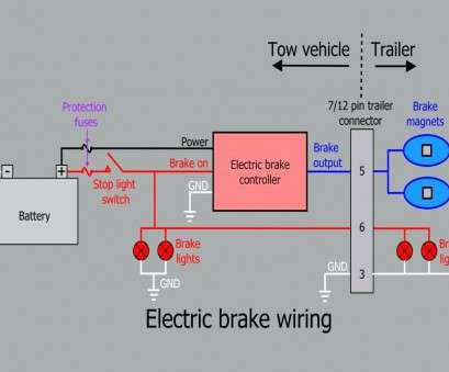 Wiring Diagram For 7 Prong Trailer Plug - Wiring Diagram ... on