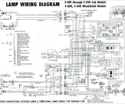 79 corvette starter wiring diagram mack starter wiring worksheet, wiring diagram u2022 rh dtlionsgear, Chevy V8 Starter Wiring Diagram 79 Corvette Starter Wiring Diagram Practical Mack Starter Wiring Worksheet, Wiring Diagram U2022 Rh Dtlionsgear, Chevy V8 Starter Wiring Diagram Images