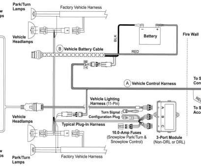 8 gauge wire in mm2 Fisher Snow Plow Wiring Diagram, Free Image About Wiring Diagram Stereo Wiring Diagram, Wiring Diagram 8 Gauge Wire In Mm2 Creative Fisher Snow Plow Wiring Diagram, Free Image About Wiring Diagram Stereo Wiring Diagram, Wiring Diagram Solutions