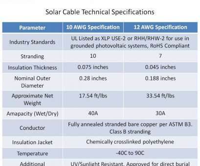 8 gauge wire panels 1 Pair Black +, Solar Panel Extension Cable Wire, Connector 8 Gauge ( AWG), 10 Gauge (AWG) or 12 Gauge (AWG) 8 Gauge Wire Panels Simple 1 Pair Black +, Solar Panel Extension Cable Wire, Connector 8 Gauge ( AWG), 10 Gauge (AWG) Or 12 Gauge (AWG) Galleries