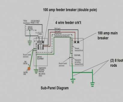 8 gauge wire to subpanel ..., Amp, Wiring Diagram Simplified Shapes Wiring Diagram, To Garage, 27 Great Siemens 8 Gauge Wire To Subpanel Most ..., Amp, Wiring Diagram Simplified Shapes Wiring Diagram, To Garage, 27 Great Siemens Pictures