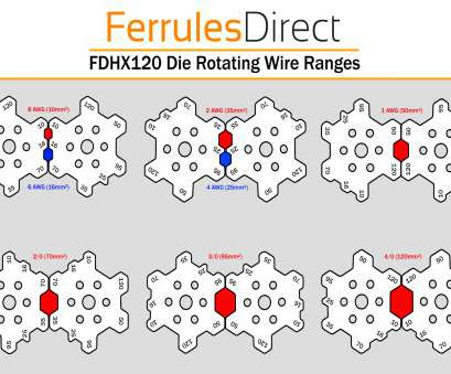 8 awg wire mm2 Ferrules Direct: FDHX120, Compression Lugs Crimper, AWG to 4 8, Wire Mm2 Best Ferrules Direct: FDHX120, Compression Lugs Crimper, AWG To 4 Images