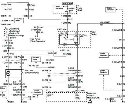 96 s10 starter wiring diagram 96, fuel pump connector wiring diagram library endearing rh britishpanto, 96 chevy, wiring diagram 96 chevy, wiring diagram 96, Starter Wiring Diagram Most 96, Fuel Pump Connector Wiring Diagram Library Endearing Rh Britishpanto, 96 Chevy, Wiring Diagram 96 Chevy, Wiring Diagram Solutions