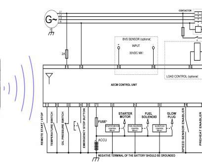 abb motor starter wiring diagram 3 Phase Contactor Wiring Diagram Start Stop Best Of, With Starter Abb Motor Starter Wiring Diagram Professional 3 Phase Contactor Wiring Diagram Start Stop Best Of, With Starter Pictures