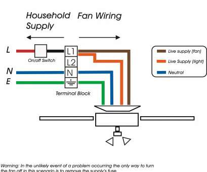 20 Por Ac Ceiling, Wiring Diagram Galleries - Tone Tastic Hampton Bay Window Unit Ac Wiring Diagram on