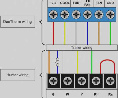 ac unit thermostat wiring diagram Thermostat Wiring Diagram, Conditioner Amazing Best Of Home Ac At Ac Unit Thermostat Wiring Diagram Best Thermostat Wiring Diagram, Conditioner Amazing Best Of Home Ac At Pictures