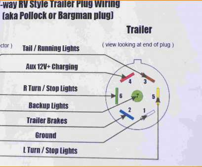 air brake trailer wiring diagram ... Best Of Tractor Trailer Wiring Diagram Beautiful Pollak Trailer Wiring Tractor Trailer, Brake System Diagram Air Brake Trailer Wiring Diagram Creative ... Best Of Tractor Trailer Wiring Diagram Beautiful Pollak Trailer Wiring Tractor Trailer, Brake System Diagram Galleries