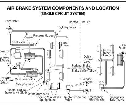 air brake trailer wiring diagram tractor trailer, brake valve diagram wiring diagram rh casamagdalena us truck trailer, brake diagram truck trailer, brake diagram Air Brake Trailer Wiring Diagram Nice Tractor Trailer, Brake Valve Diagram Wiring Diagram Rh Casamagdalena Us Truck Trailer, Brake Diagram Truck Trailer, Brake Diagram Images