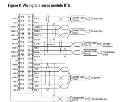 Allen Bradley, 3 Wiring Diagram Cleaver Allen Bradley 1756, Wiring Diagram Circuit, Hub Galleries