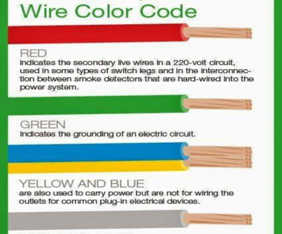 american electrical wire color code modern plug wire colours ideas best images, wiring diagram rh oursweetbakeshop info american electrical plug American Electrical Wire Color Code Cleaver Modern Plug Wire Colours Ideas Best Images, Wiring Diagram Rh Oursweetbakeshop Info American Electrical Plug Photos