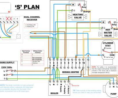 apcom thermostat wiring diagram wiring diagram, hvac thermostat, wiring diagram, s plan rh yourproducthere co Electric Heater Thermostat Wiring Wall Thermostat Wiring Apcom Thermostat Wiring Diagram Creative Wiring Diagram, Hvac Thermostat, Wiring Diagram, S Plan Rh Yourproducthere Co Electric Heater Thermostat Wiring Wall Thermostat Wiring Solutions
