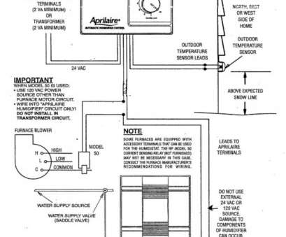 15 Perfect Arcoaire Thermostat Wiring Diagram Photos - Tone Tastic on