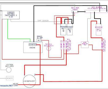 atwood thermostat wiring diagram simple rheem, furnace thermostat wiring  diagram valid atwood furnace wiring diagram