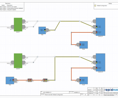 auto electrical wiring diagram software rapidharness wiring harness software rh rapidharness, automotive wiring harness design software automotive wiring harness design Auto Electrical Wiring Diagram Software New Rapidharness Wiring Harness Software Rh Rapidharness, Automotive Wiring Harness Design Software Automotive Wiring Harness Design Collections