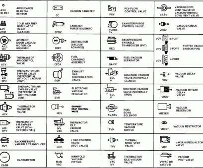 auto electrical wiring diagram symbols Automotive Electrical Wiring Diagrams Symbols diagrams Automotive Electrical Wiring Diagrams Inspirational Wiring Diagram, Automotive Electrical Wiring 15 Perfect Auto Electrical Wiring Diagram Symbols Collections